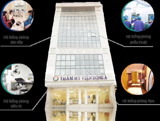 TMV Đông Á – Thêm địa chỉ uy tín nâng mũi ở Hải Phòng